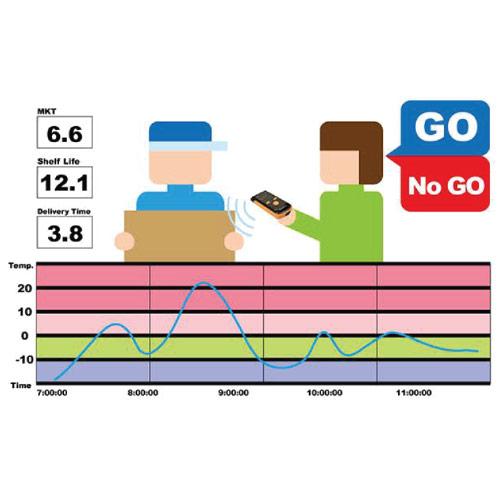 UHF RFID Temperature Monitoring - AUR700 - 2